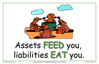 Assets Feed You, Liabilities Eat You.