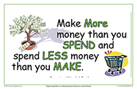 Make More Money Than You Spend and Spend Less Money Than You Make