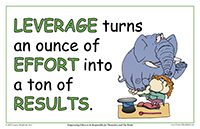 Leverage Turns An Ounce Of Effort Into A Ton Of Results